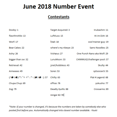 June_2018_Number_Lotto_Event